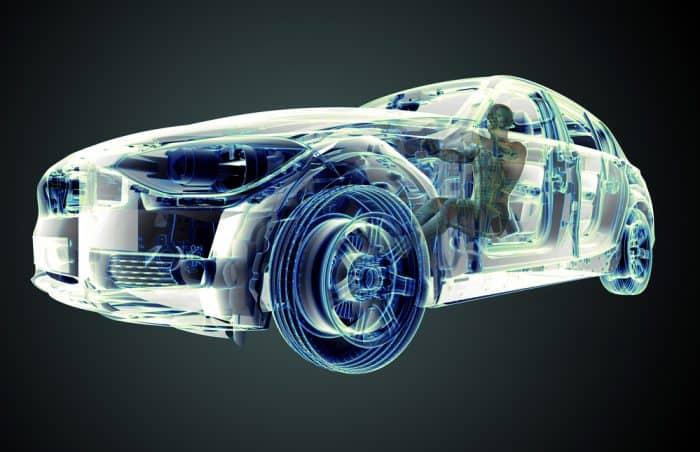 automobile technology innovation