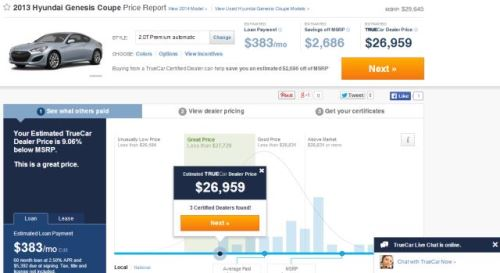 Truecar Review Truecar Com Review Compare Com