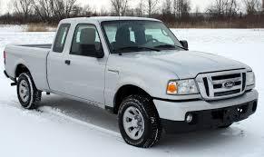 Ford Ranger   Compare.com
