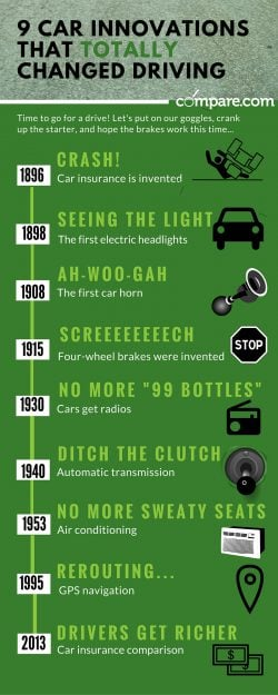 Car Innovations Over History