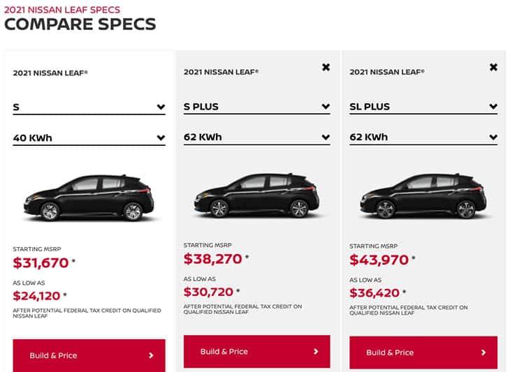 2021 Nissan LEAF trim levels