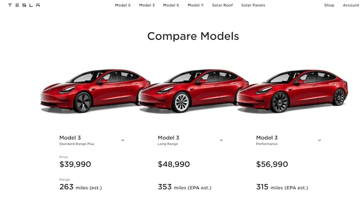 Tesla Model 3 comparison chart